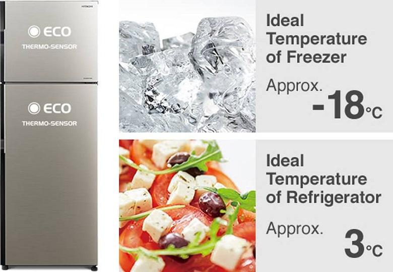 cảm biến eco-tủ lạnh Hitachi H350PGV7(BSL)