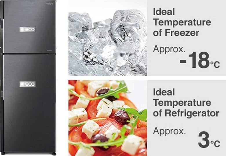 cảm biến eco-Tủ lạnh H350PGV7(BBK)