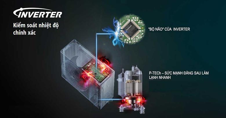 Công nghệ Inverter tiết kiệm điện năng - Điều hòa Panasonic 2 chiều Inverter 24000BTU CU/CS-Z24VKH-8