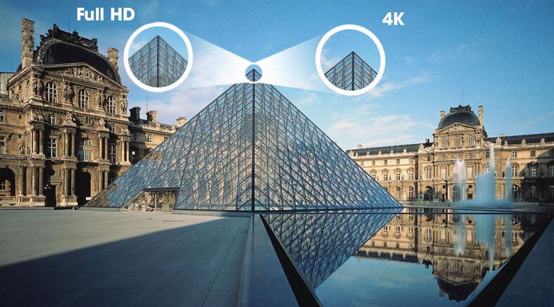 Độ phân giải UHD 4K - Smart Tivi QLED Samsung 4K 65 inch QA65Q70TAKXXV
