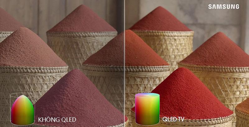 Công nghệ màn hình chấm lượng tử - Smart Tivi QLED Samsung 4K 65 inch QA65Q70TAKXXV