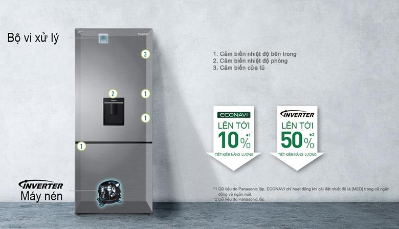 econavi, inverter - Tủ lạnh Panasonic Inverter 368 lít NR-BX410WPVN
