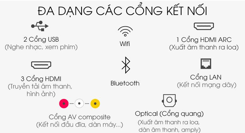 Smart Tivi QLED Samsung 4K 55 inch QA55Q80TAKXXV tích hợp các cổng để kết nối các thiết bị khác thông minh