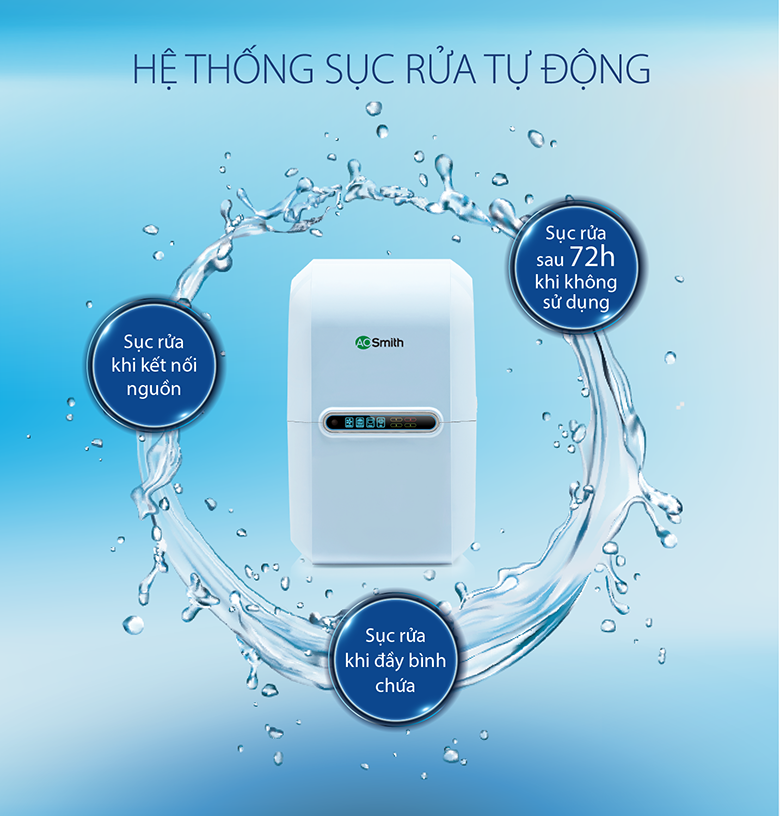 tự động sục rửa - Máy lọc nước đặt bàn A.O Smith A1