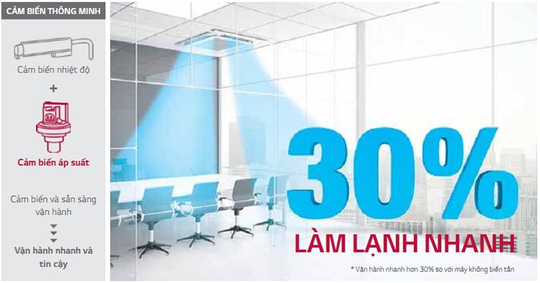 Khả năng làm lạnh nhanh - Điều hòa âm trần 1 chiều LG Inverter 36000 BTU ATUQ36GNLE6/ ATNQ36GNLE6