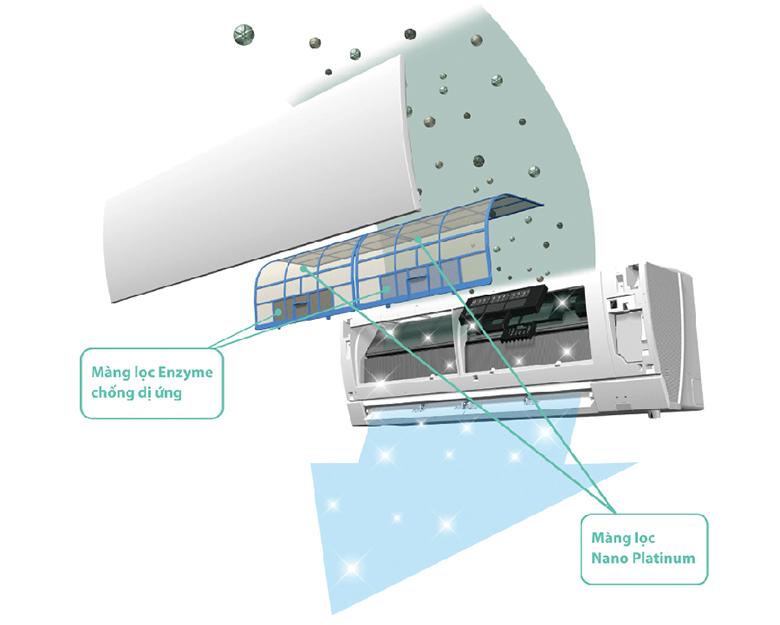 Màng lọc diệt khuẩn - Điều hòa 2 chiều Mitsubishi Inverter 18000BTU MSZ-HL50VA