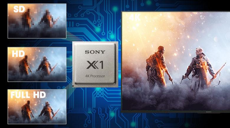 Bộ xử lý 4K - Android Tivi Sony 4K 49 inch KD-49X7500H