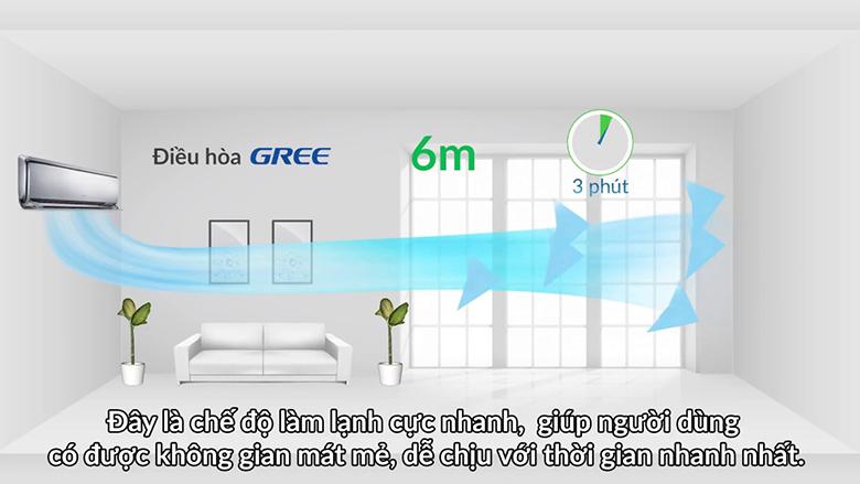 Chế độ Turbo - Điều hòa Gree 1 chiều Inverter 18000 BTU GWC18PC-K3D0P4