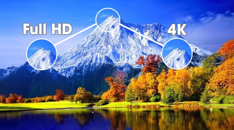 Độ phân giải 4K không thể ngờ đến Smart Tivi QLED Samsung 4K 55 inch QA55LS03T
