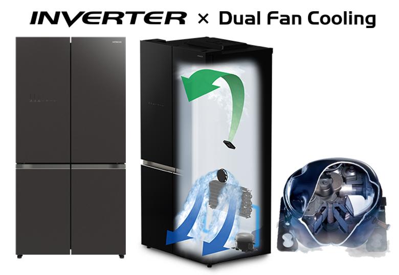 Công nghệ Inverterkết hợphệ thống quạt kép làm lạnh nhanh, tiết kiệm điện vượt trội