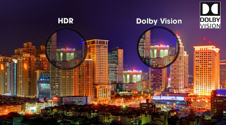 Công nghệ Dolby Vision - Android Tivi Sony 4K 65 inch KD-65X9500H