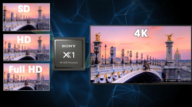 Bộ vi xử lý X1 4K - Android Tivi Sony 4K 65 inch KD-65X8050H