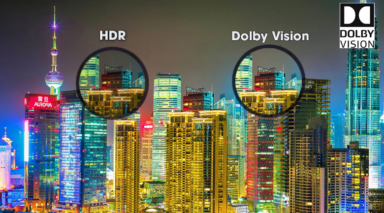Công nghệ Dolby Vision - Android Tivi Sony 4K 65 inch KD-65X8050H
