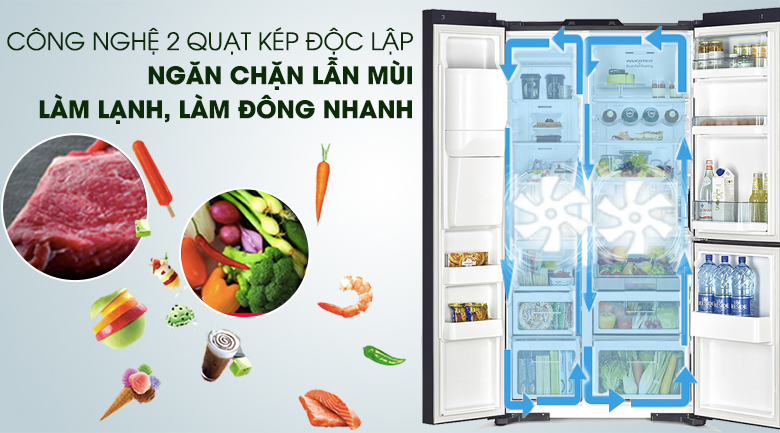 hệ thống quạt kép - Tủ lạnh Hitachi Inverter 569 lít R-FM800XAGGV9X (DIA)