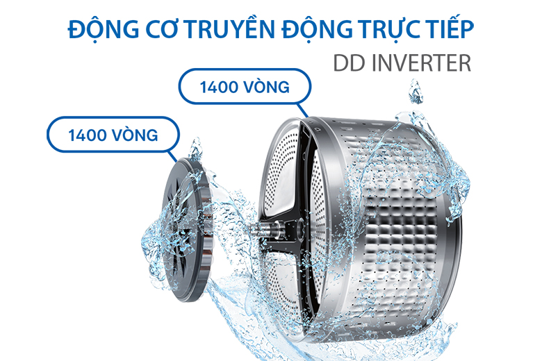 DD Inverter-Máy giặt Aqua Inverter 10.5 kg AQD-DD1050E.N lồng ngang