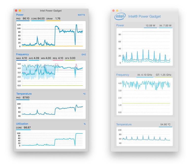 Phần mềm Intel Power Gadget cách xem CPU laptop nhanh chóng
